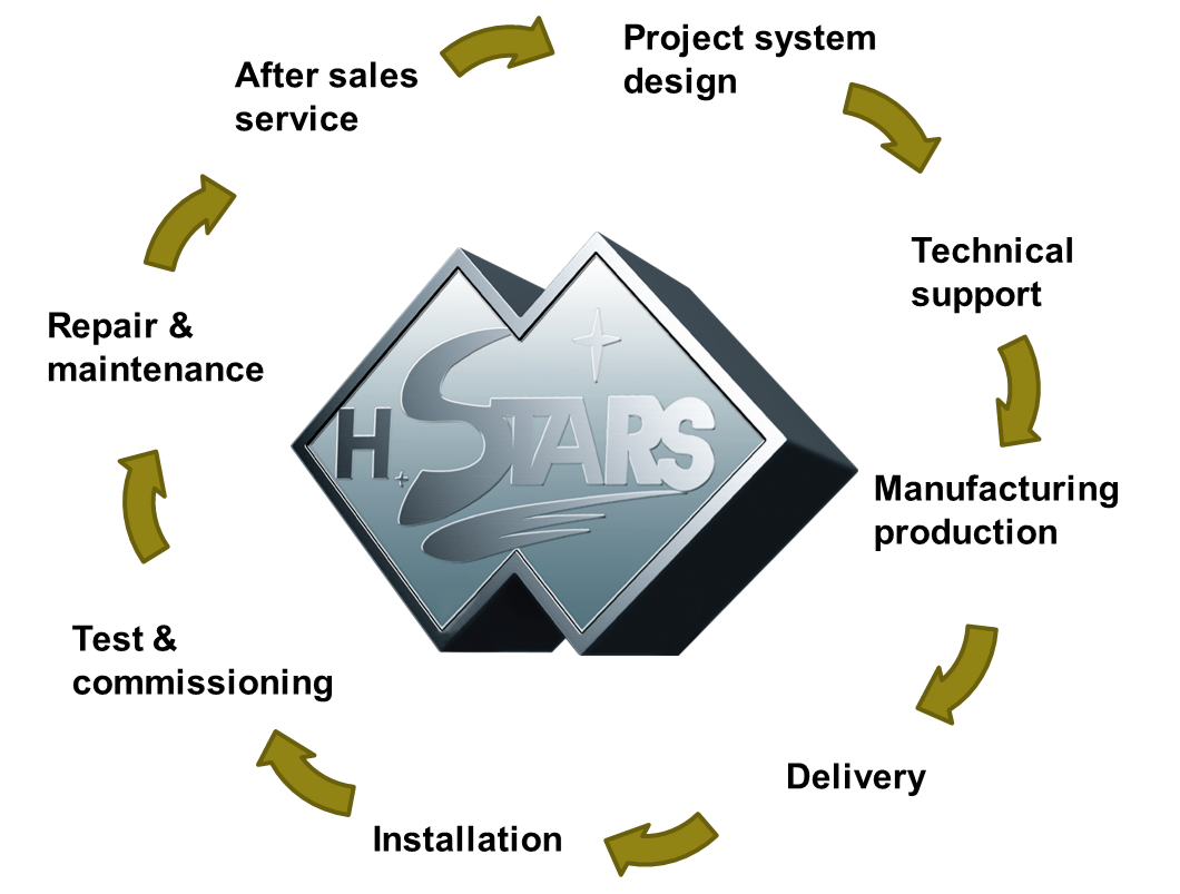 H.Stars one stop solutions